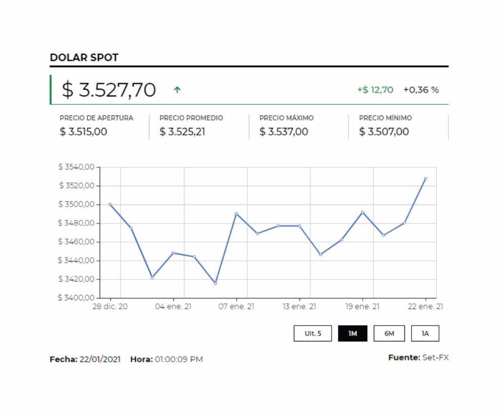 Los planes de estímulo de Estados Unidos fortalecen el dólar y el precio del petróleo